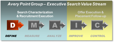 Avery Point Group - Lean Sigma Search - Executive Search Define Phase